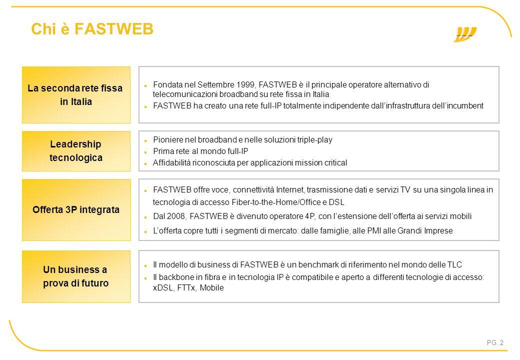 Chi è FASTWEB La seconda rete fissa in Italia Leadership tecnologica