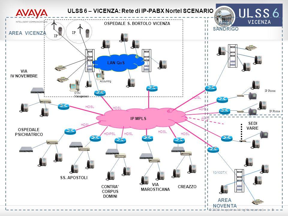 ULSS 6 – VICENZA: Rete di IP-PABX Nortel SCENARIO