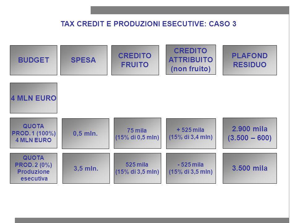 TAX CREDIT E PRODUZIONI ESECUTIVE: CASO 3