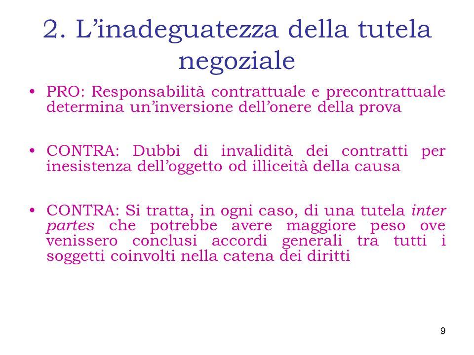 2. L'inadeguatezza della tutela negoziale