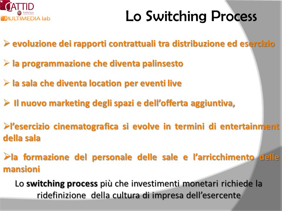 Lo Switching Process evoluzione dei rapporti contrattuali tra distribuzione ed esercizio. la programmazione che diventa palinsesto.