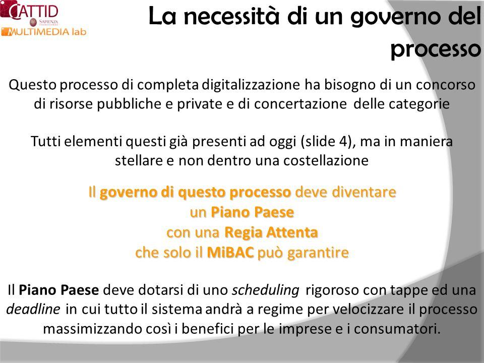 La necessità di un governo del processo