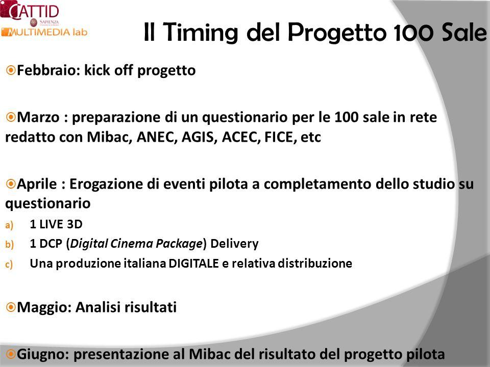 Il Timing del Progetto 100 Sale