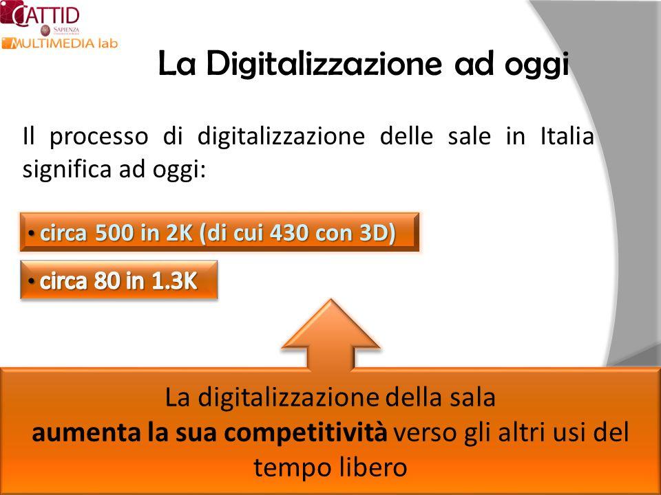 La Digitalizzazione ad oggi
