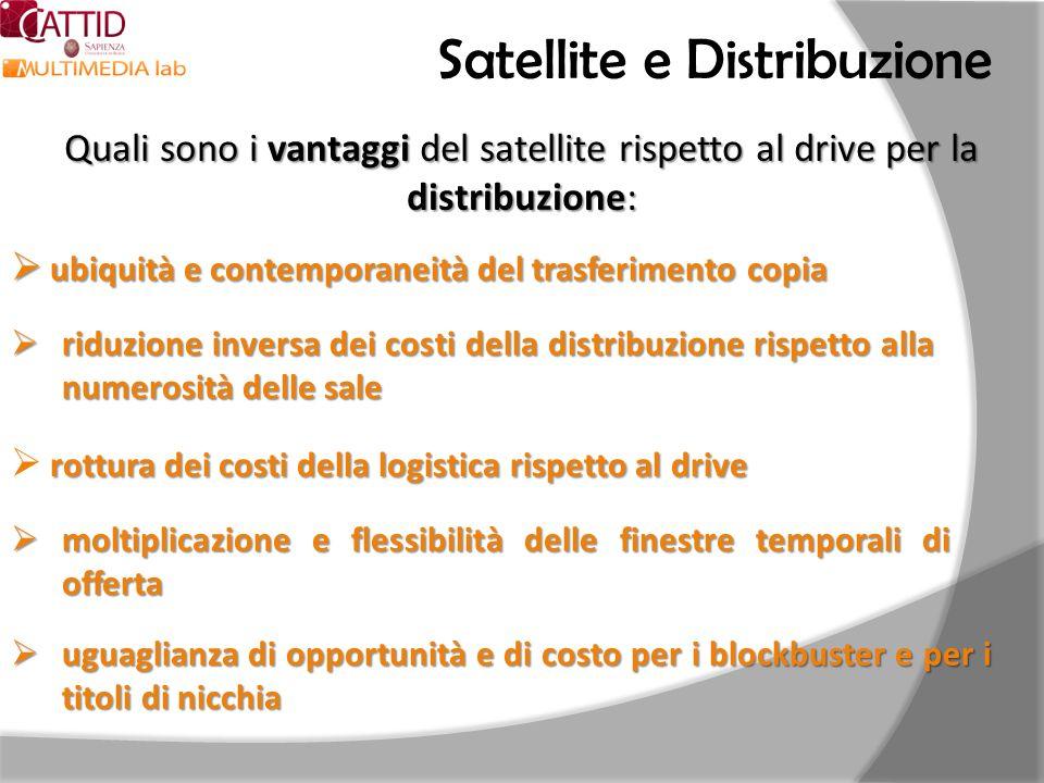 Satellite e Distribuzione