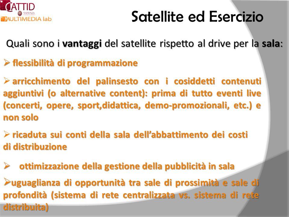 Quali sono i vantaggi del satellite rispetto al drive per la sala: