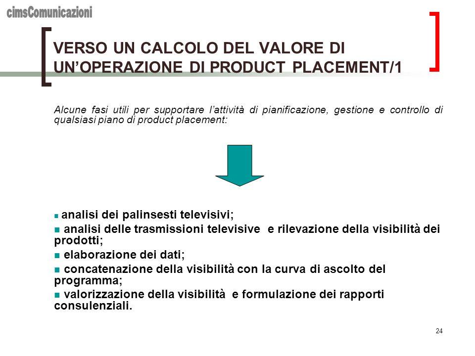 VERSO UN CALCOLO DEL VALORE DI UN'OPERAZIONE DI PRODUCT PLACEMENT/1