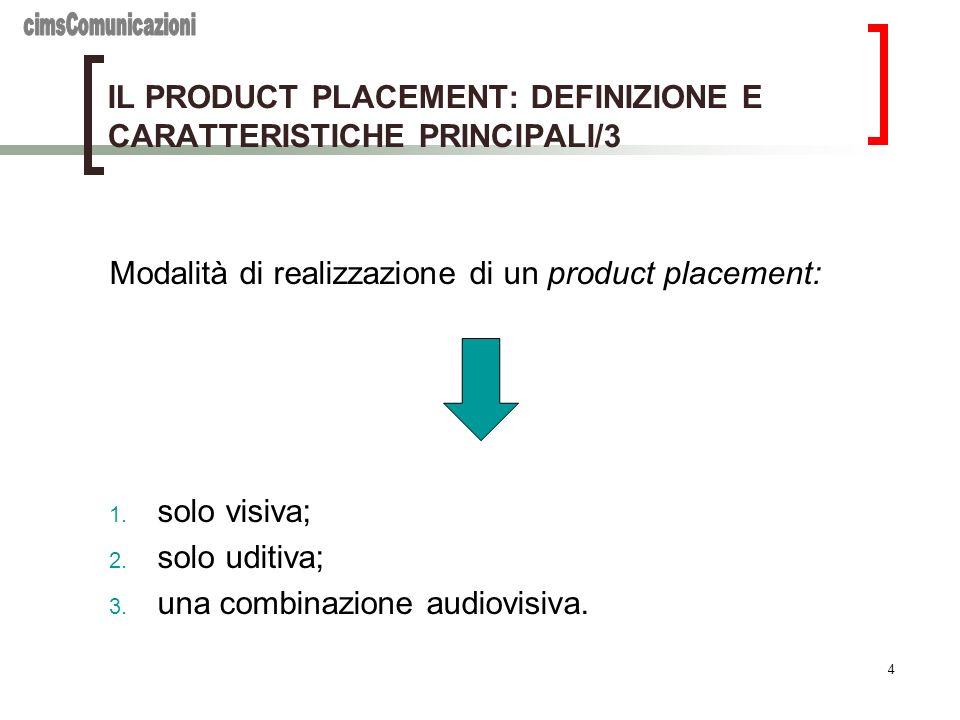 IL PRODUCT PLACEMENT: DEFINIZIONE E CARATTERISTICHE PRINCIPALI/3