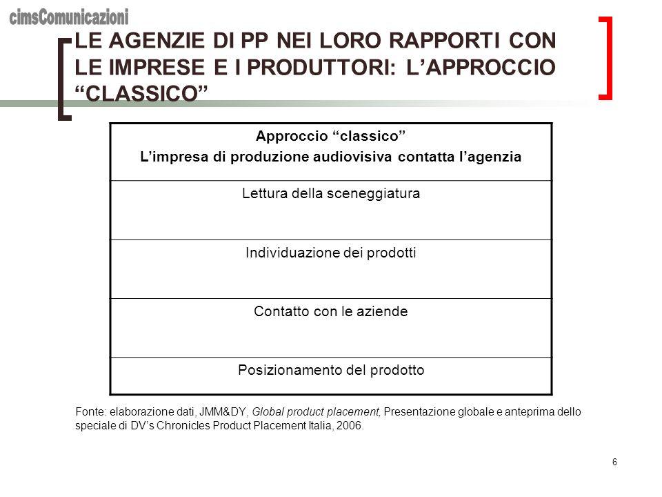 L'impresa di produzione audiovisiva contatta l'agenzia
