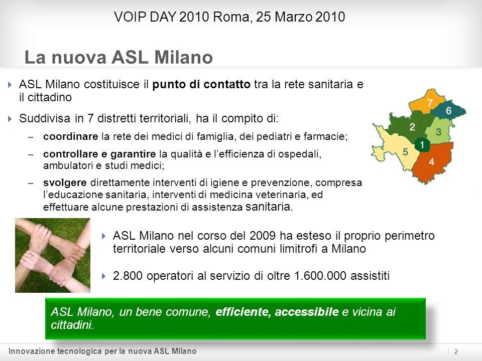 La nuova ASL Milano VOIP DAY 2010 Roma, 25 Marzo 2010