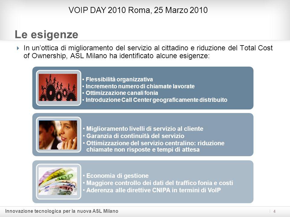 Le esigenze VOIP DAY 2010 Roma, 25 Marzo 2010