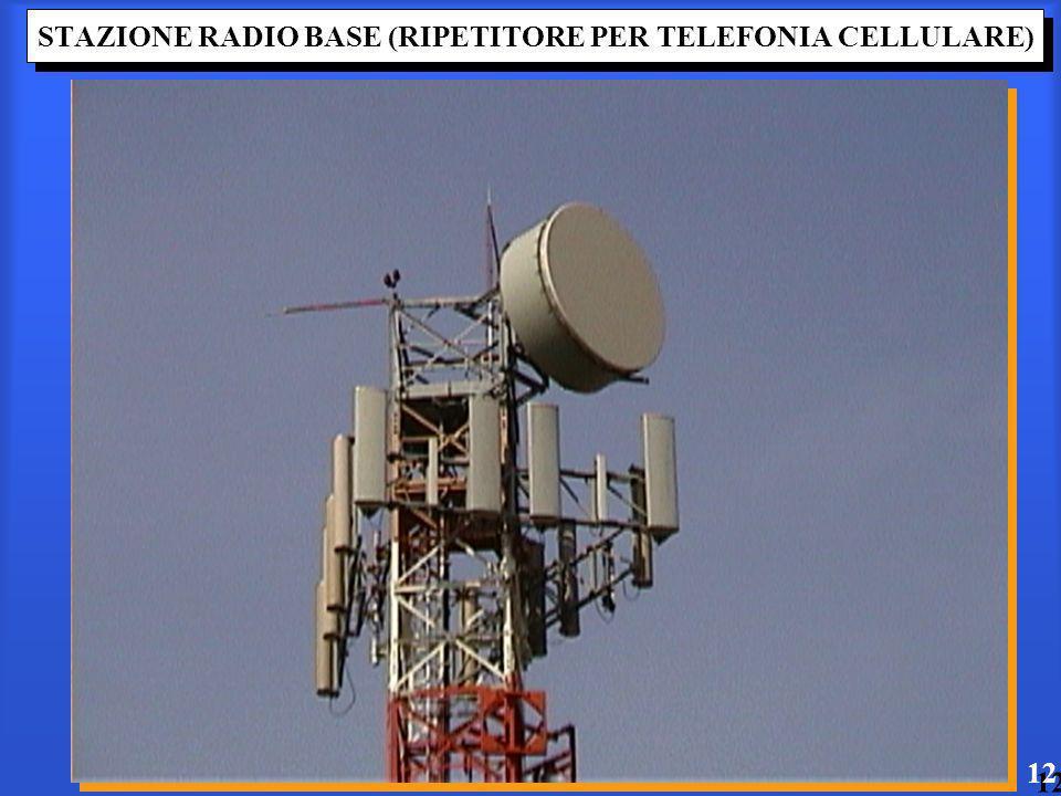 STAZIONE RADIO BASE (RIPETITORE PER TELEFONIA CELLULARE)