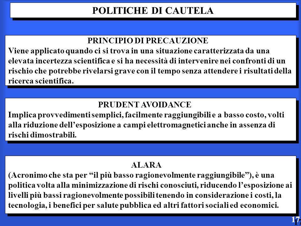 POLITICHE DI CAUTELA PRINCIPIO DI PRECAUZIONE