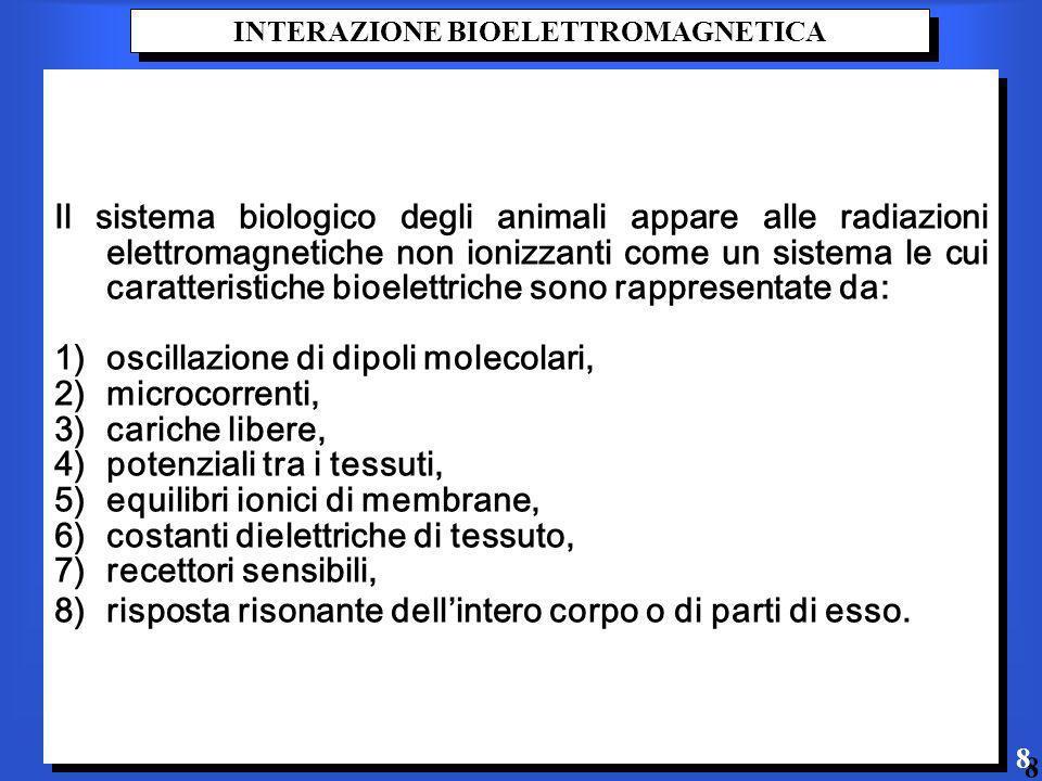 INTERAZIONE BIOELETTROMAGNETICA