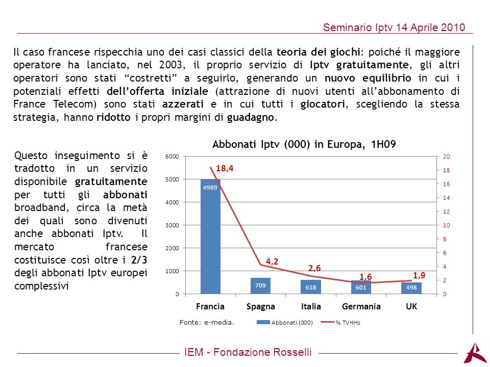 Abbonati Iptv (000) in Europa, 1H09