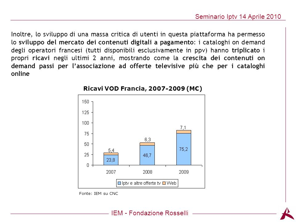 Ricavi VOD Francia, 2007-2009 (M€)