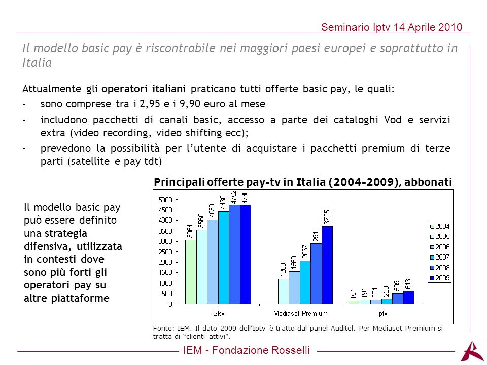 Principali offerte pay-tv in Italia (2004-2009), abbonati