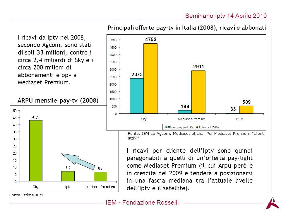 Principali offerte pay-tv in Italia (2008), ricavi e abbonati