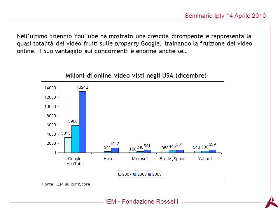 Milioni di online video visti negli USA (dicembre)