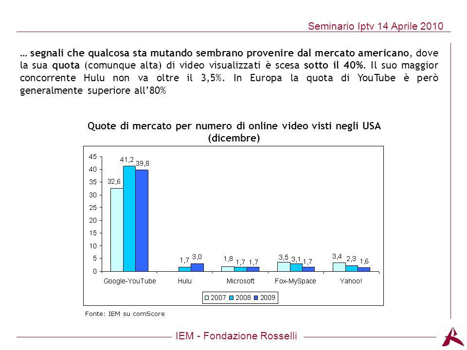Quote di mercato per numero di online video visti negli USA (dicembre)