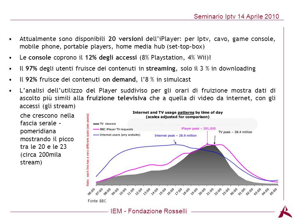 Le console coprono il 12% degli accessi (8% Playstation, 4% Wii)!