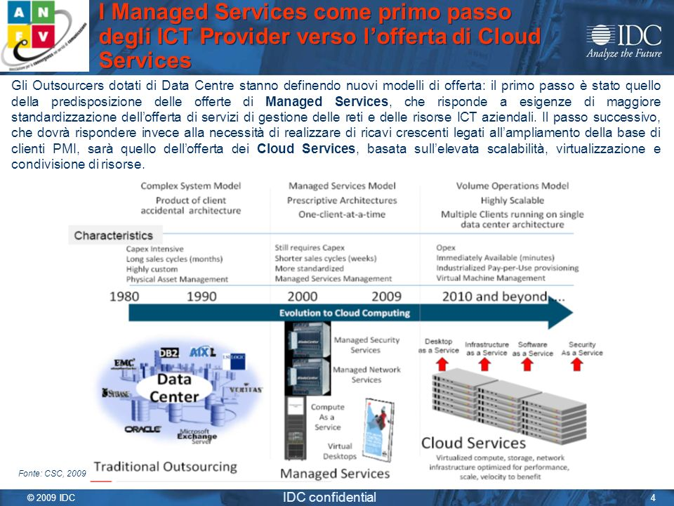 I Managed Services come primo passo degli ICT Provider verso l'offerta di Cloud Services