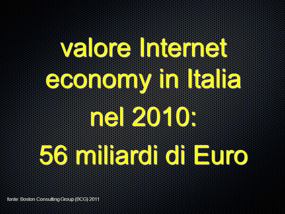 valore Internet economy in Italia
