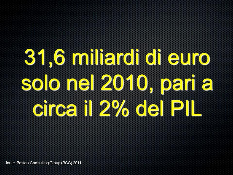 31,6 miliardi di euro solo nel 2010, pari a circa il 2% del PIL