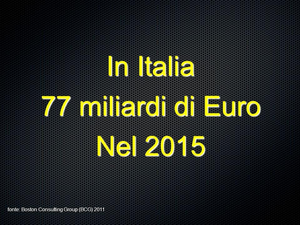 In Italia 77 miliardi di Euro Nel 2015