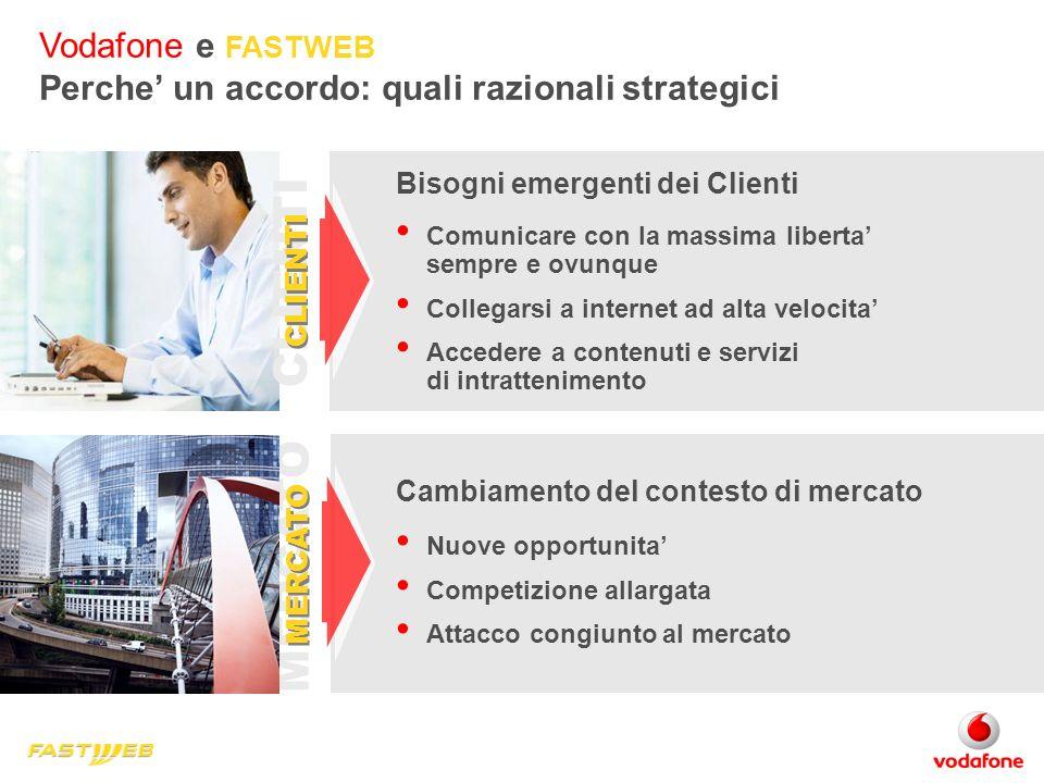 CLIENTI MERCATO Vodafone e FASTWEB