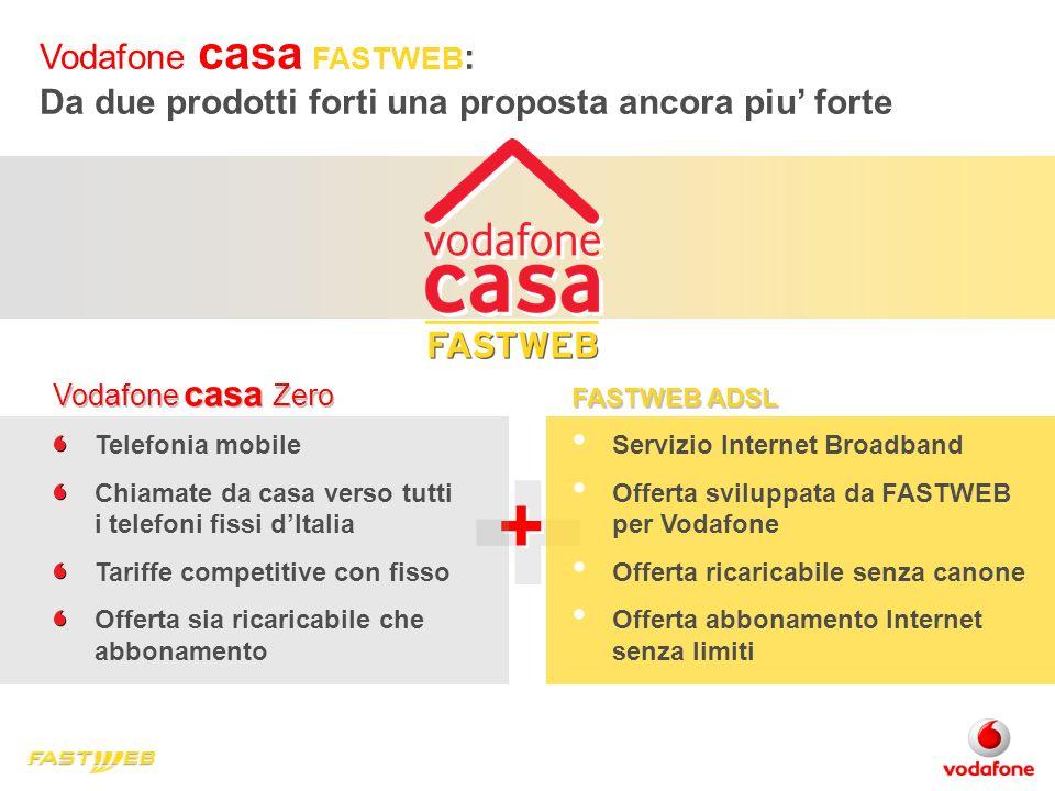 + Vodafone casa FASTWEB: