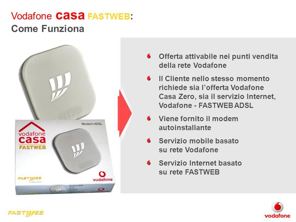 Vodafone casa FASTWEB: Come Funziona