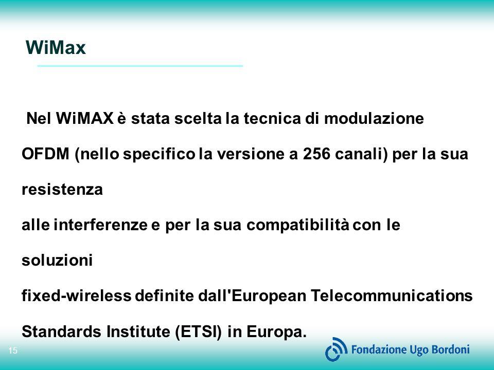 WiMax Nel WiMAX è stata scelta la tecnica di modulazione OFDM (nello specifico la versione a 256 canali) per la sua resistenza.