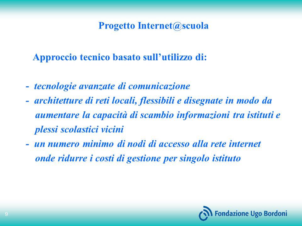 Progetto Internet@scuola