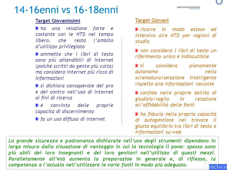 14-16enni vs 16-18enni Target Giovanissimi Target Giovani