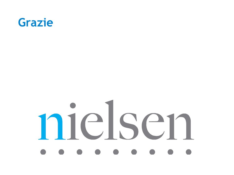 Grazie Confidential & Proprietary • Copyright © 2007 The Nielsen Company
