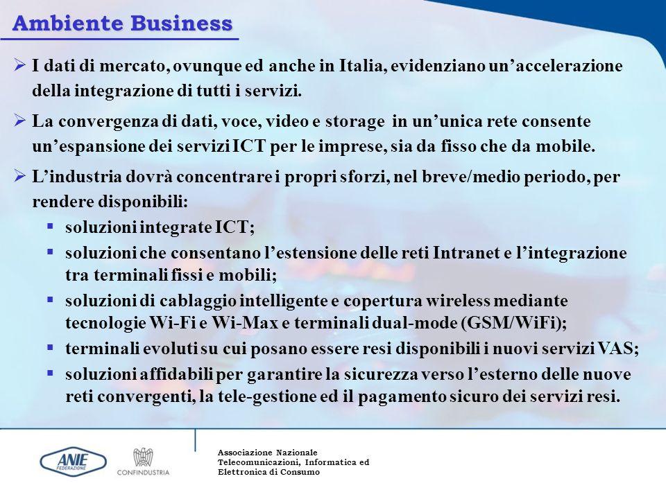 Ambiente Business I dati di mercato, ovunque ed anche in Italia, evidenziano un'accelerazione della integrazione di tutti i servizi.