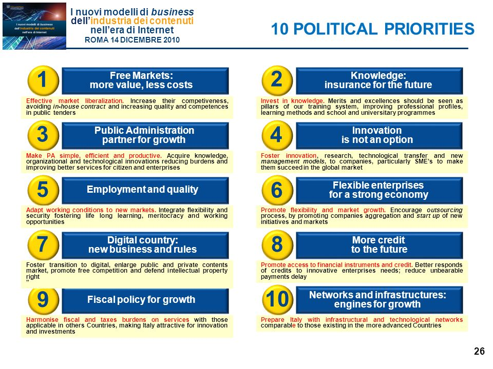 1 2 3 4 5 6 7 8 9 10 10 POLITICAL PRIORITIES Free Markets: