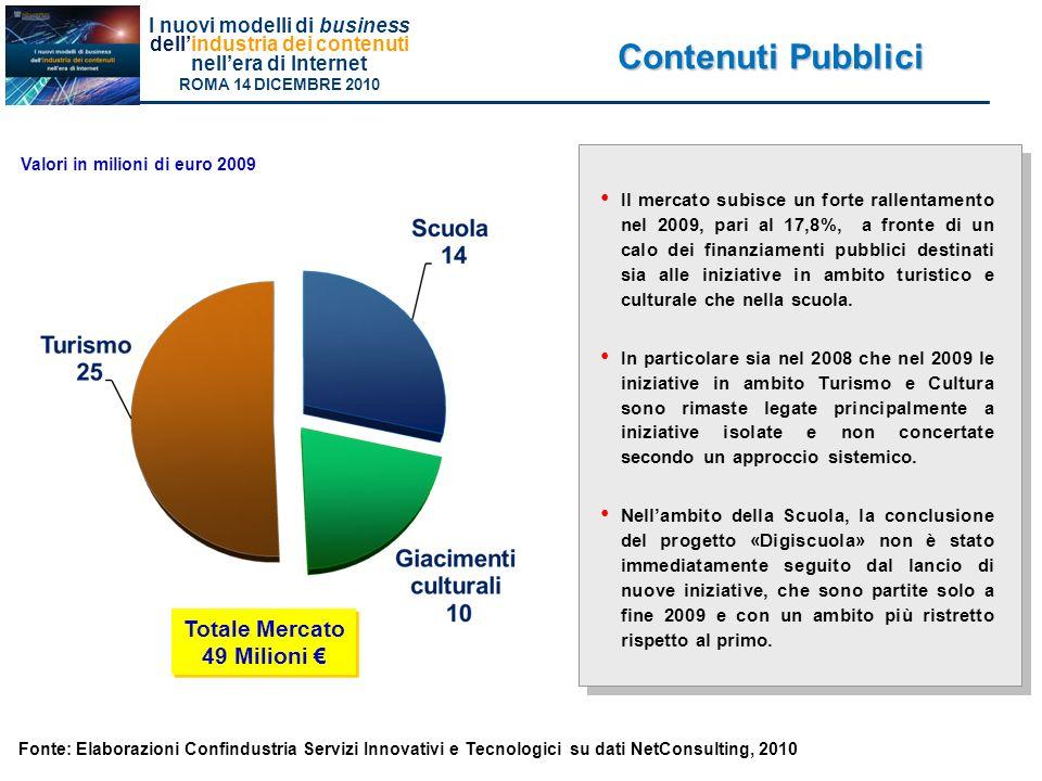 Valori in milioni di euro 2009