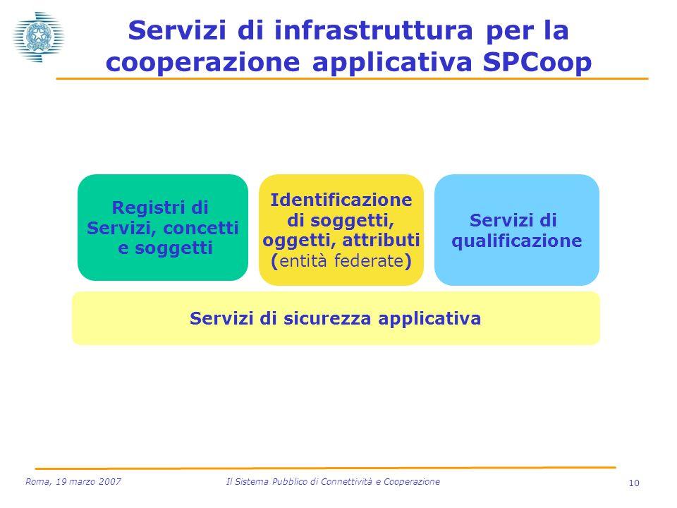 Servizi di infrastruttura per la cooperazione applicativa SPCoop