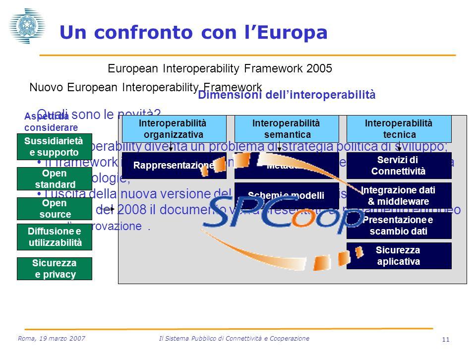 Un confronto con l'Europa