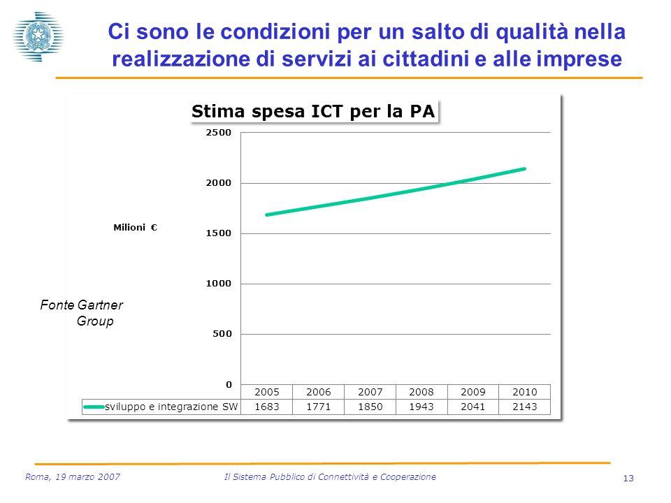 Ci sono le condizioni per un salto di qualità nella realizzazione di servizi ai cittadini e alle imprese