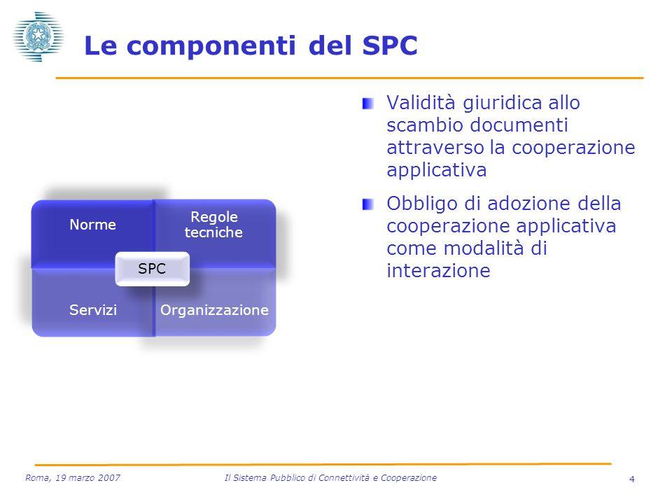 Le componenti del SPC Validità giuridica allo scambio documenti attraverso la cooperazione applicativa.
