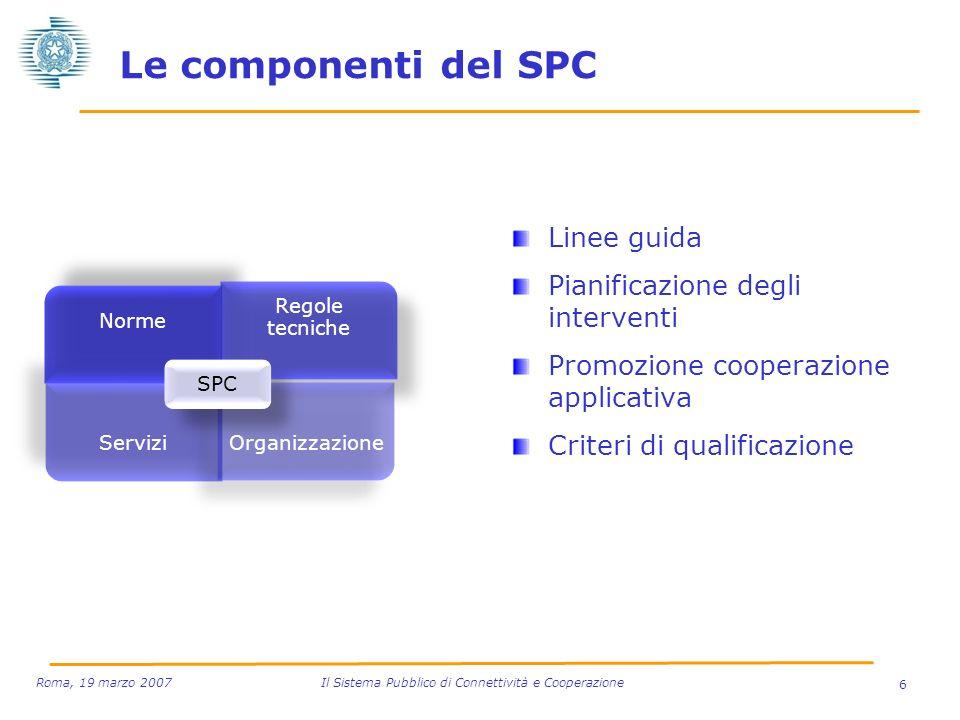 Le componenti del SPC Linee guida Pianificazione degli interventi