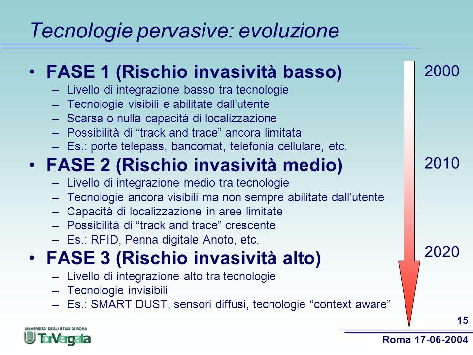Tecnologie pervasive: evoluzione