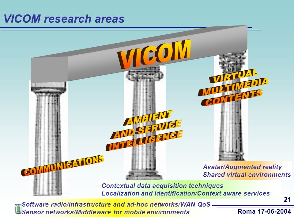VICOM VIRTUAL MULTIMEDIA CONTENTS AMBIENT AND SERVICE INTELLIGENCE
