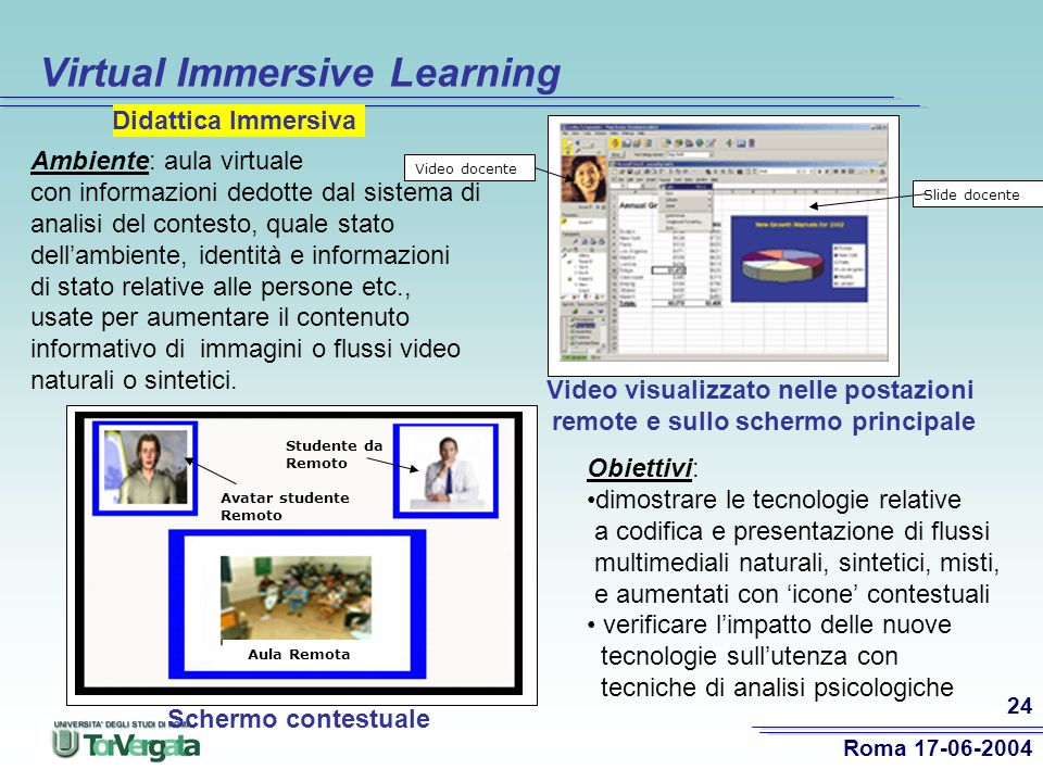 Virtual Immersive Learning