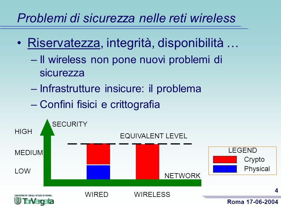Problemi di sicurezza nelle reti wireless
