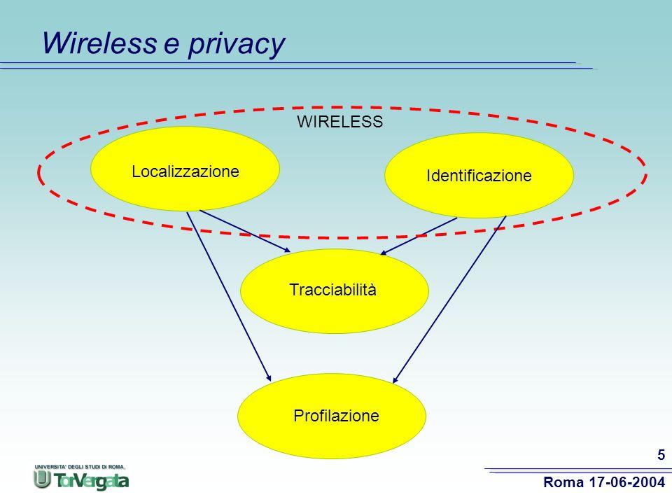 Wireless e privacy WIRELESS Localizzazione Identificazione