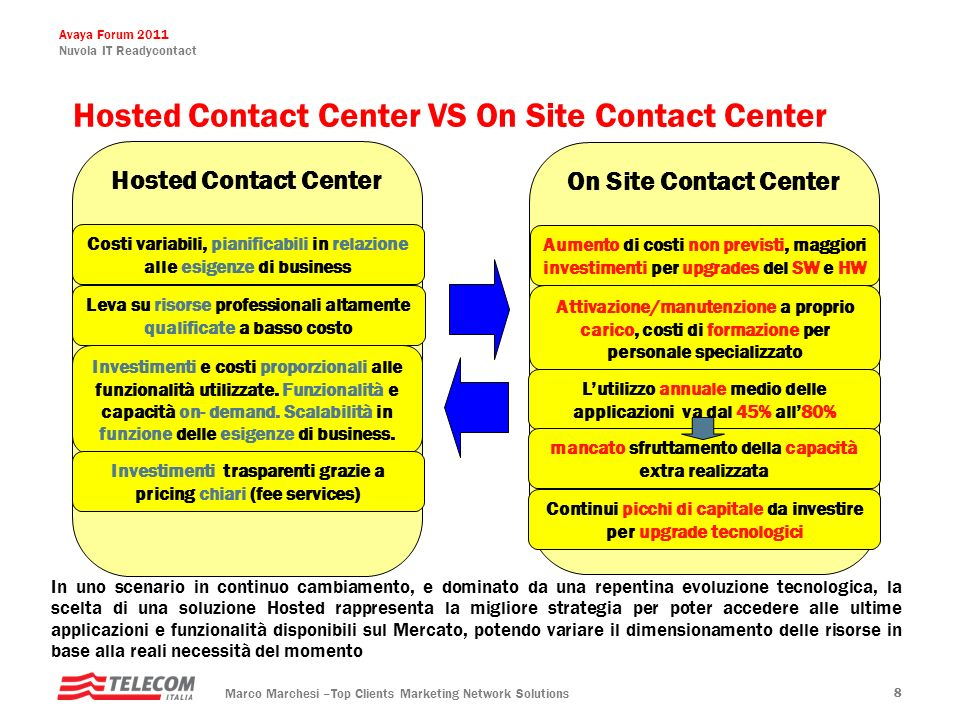 Hosted Contact Center VS On Site Contact Center